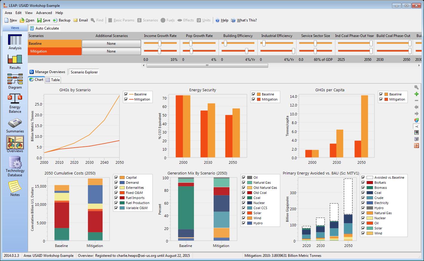 screenshot of LEAP tool